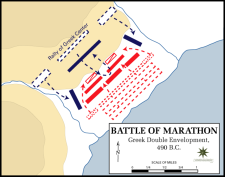 Battle of Marathon Greek Double Envelopment