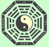 Bagua