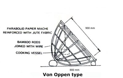 Solar-cooker-designs-F-9 von oppen