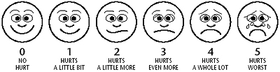 Wong pain scale