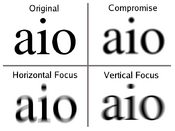 Astigmatism text blur