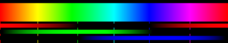 Computer color spectrum