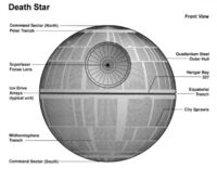 Deathstar
