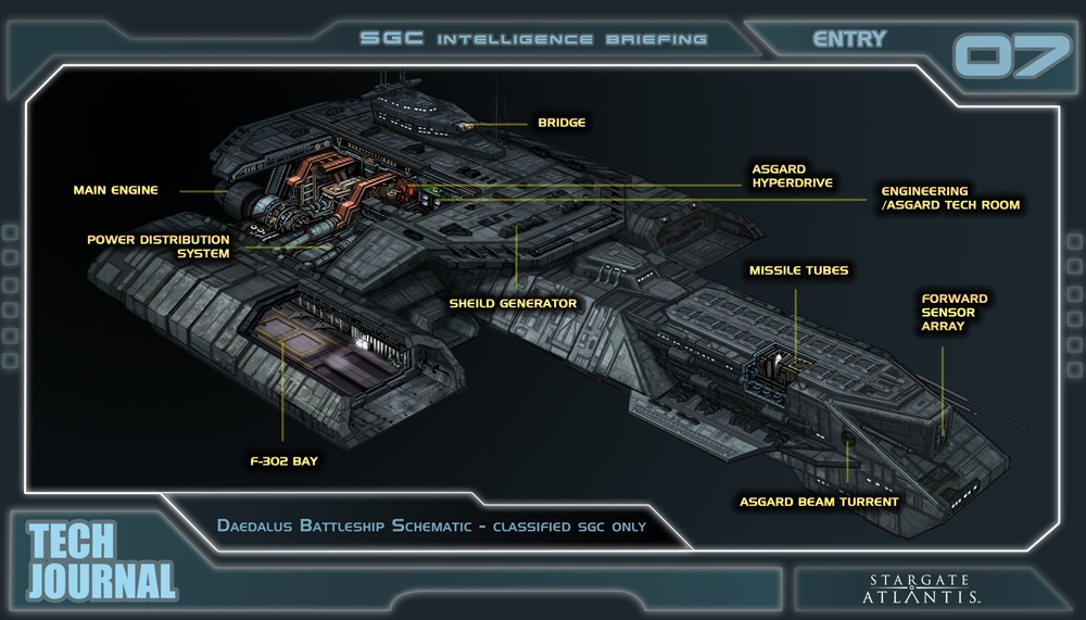 stargate atlantis spaceships schematic daedalus HD Wallpaper 1000x783.