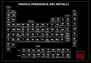 Tavola periodica dei metalli