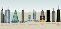 Worlds Tallest Buildings 3.png