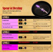 SPEAR OF DESTINY - God of War Wiki - God of War 3, Kratos, Weapons ...