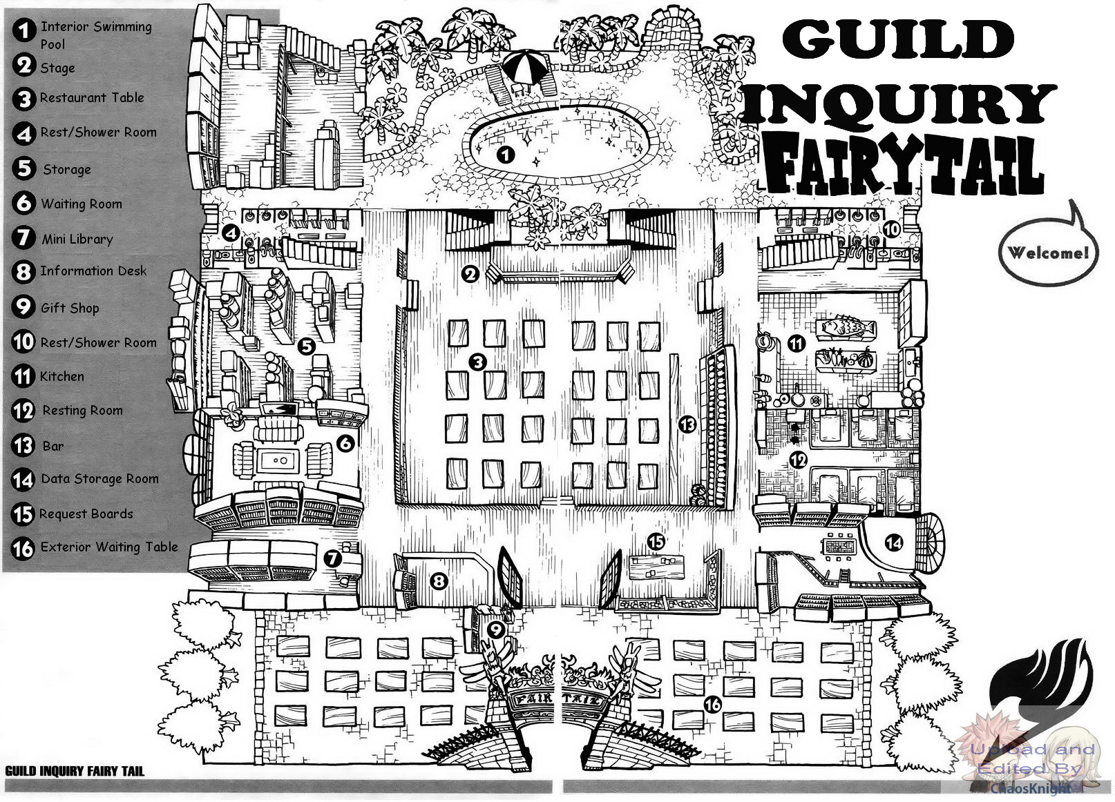 Fairy Tail Guild Build