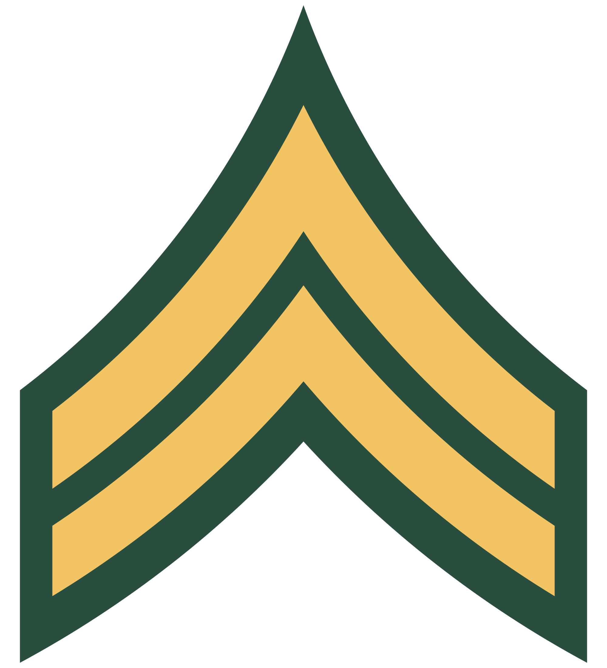 Chevrons surmounted when he
