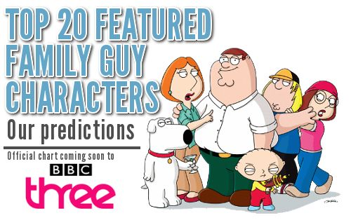 Family Guy Season 8 Episode List Wiki Apricot Fruit Season In India