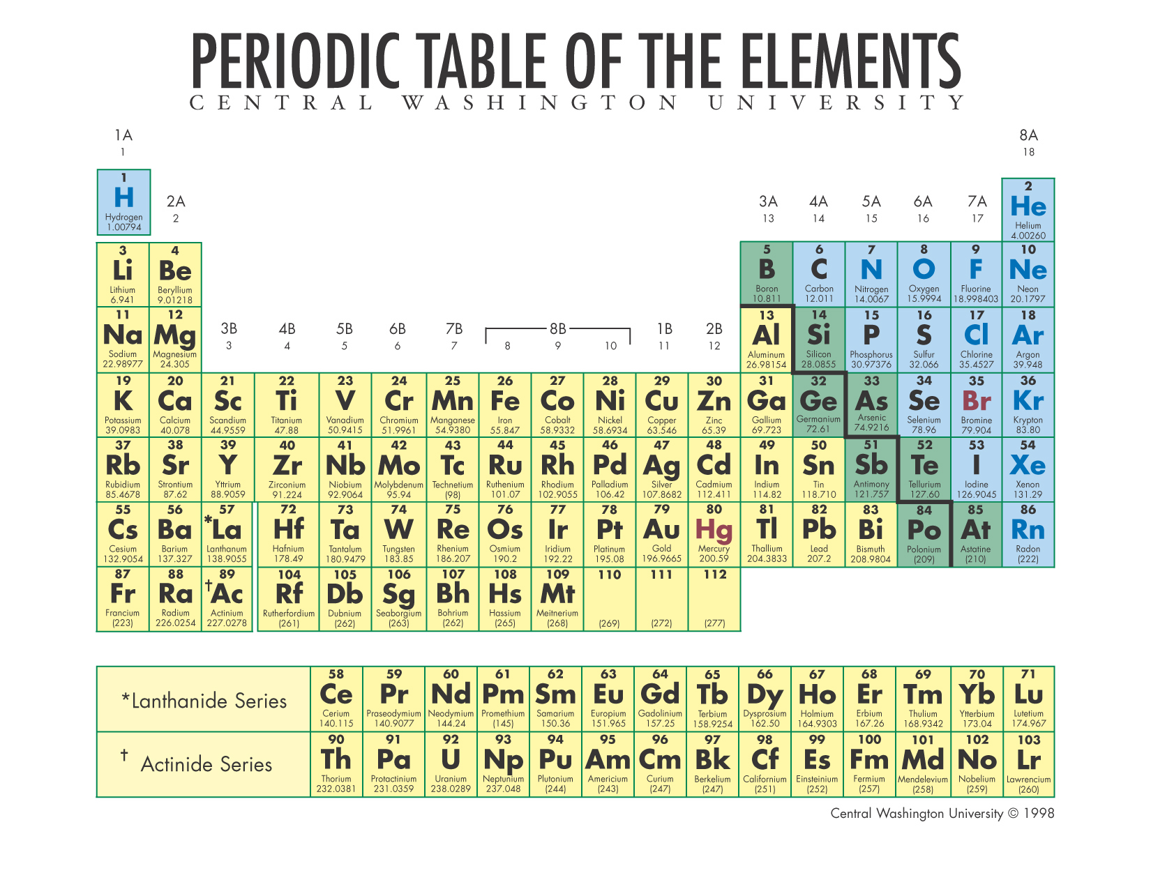 Periodic table atomipedia - How many elements on the periodic table ...