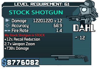 Stock Shotgun UO