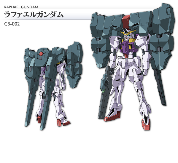 guNjap: Review: HG 1/144 Raphael Gundam Metallic Ver. No ... |Raphael Gundam Sdgo