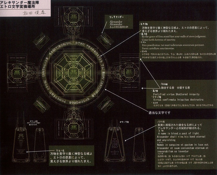 [Trama globla] El inicio de una nueva era...S2 Alexander_summon_symbol_concept