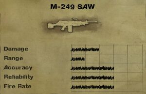 M-249 SAW