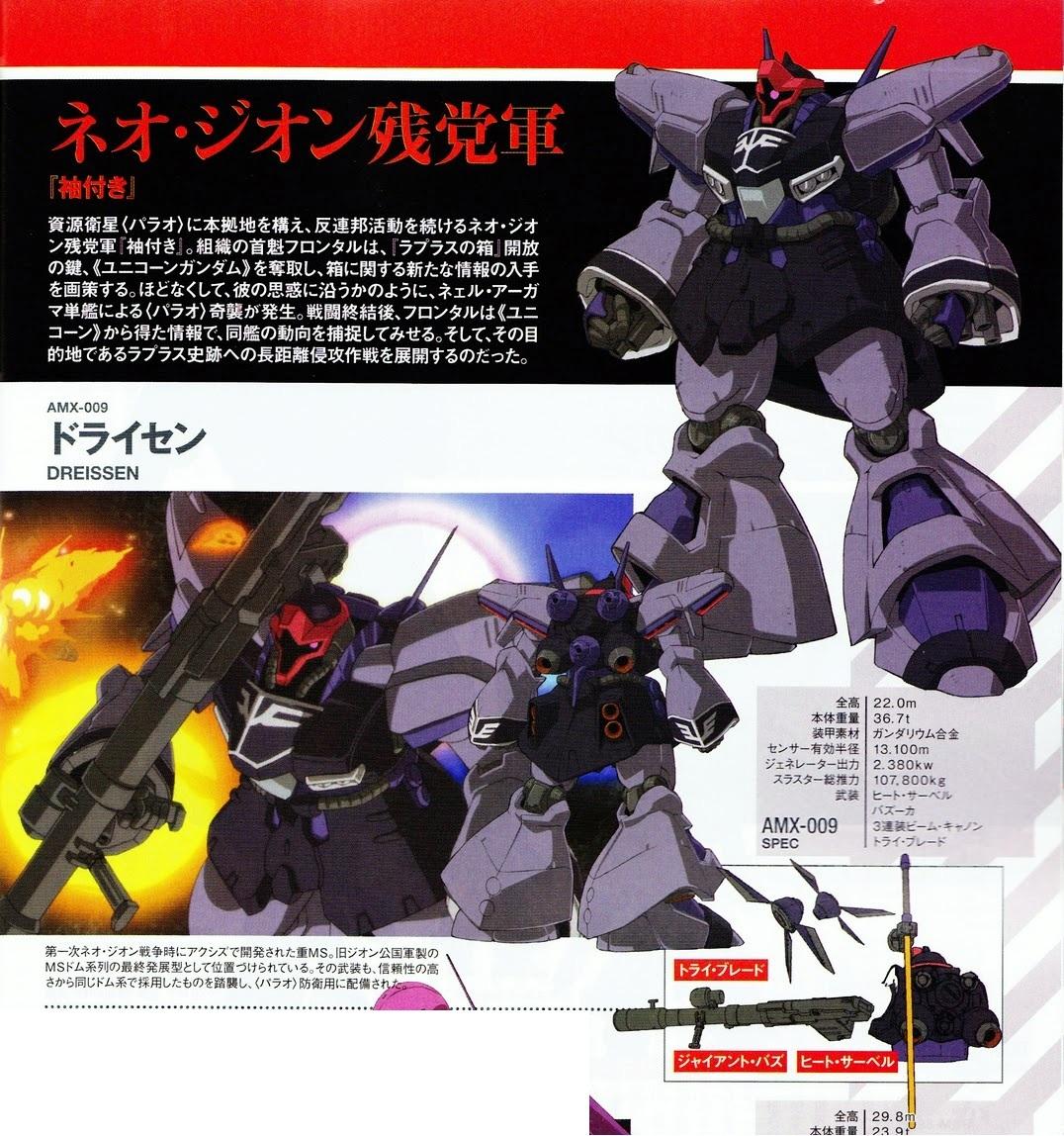 Mobile Suit Gundam Unicorn Anime Tv Tropes Hg Mechanics Dendrobium