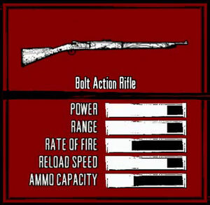 Rdr weapon bolt action rifle