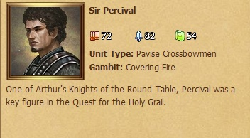 Sir Percival Status Window