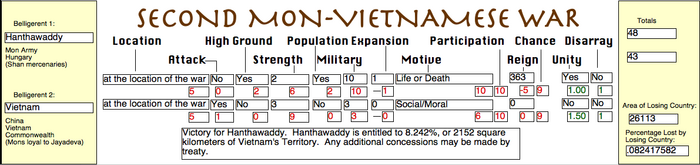 Second Mon-Vietnamese War (PM)