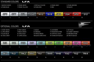 Lfa-colors
