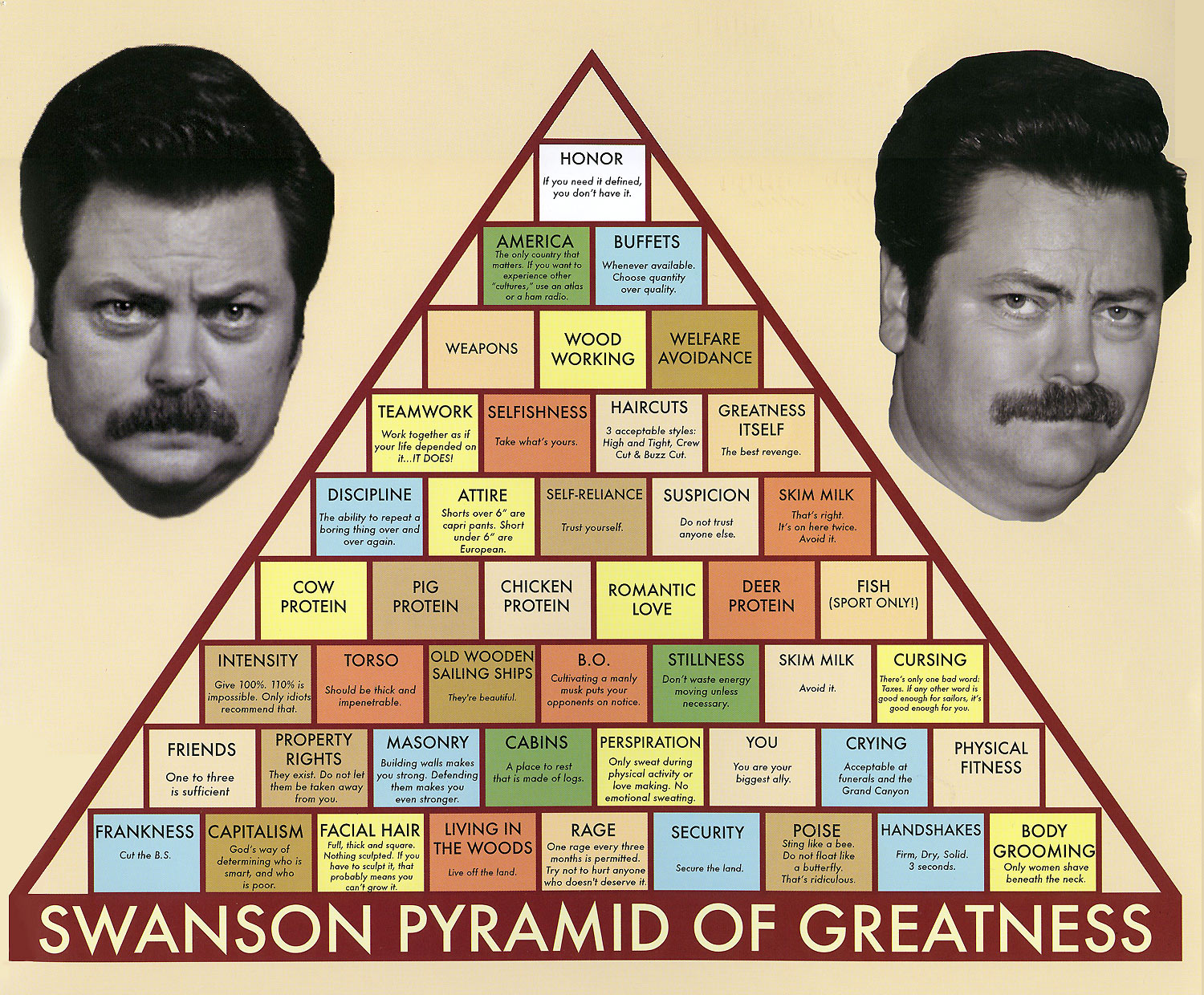 la virilite chez les types - Page 2 Swanson_Pyramid_of_Greatness