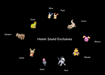 Hoenn Sound exclusives
