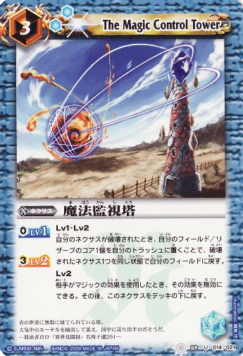 Restricted/Limited List Controltower1