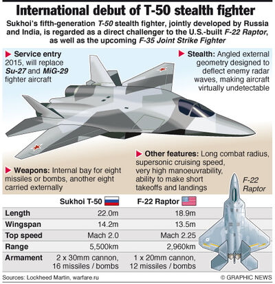 T-50-stealth-fighter-1-