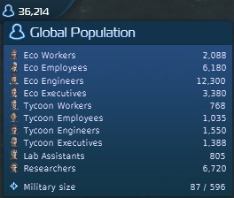 Global population