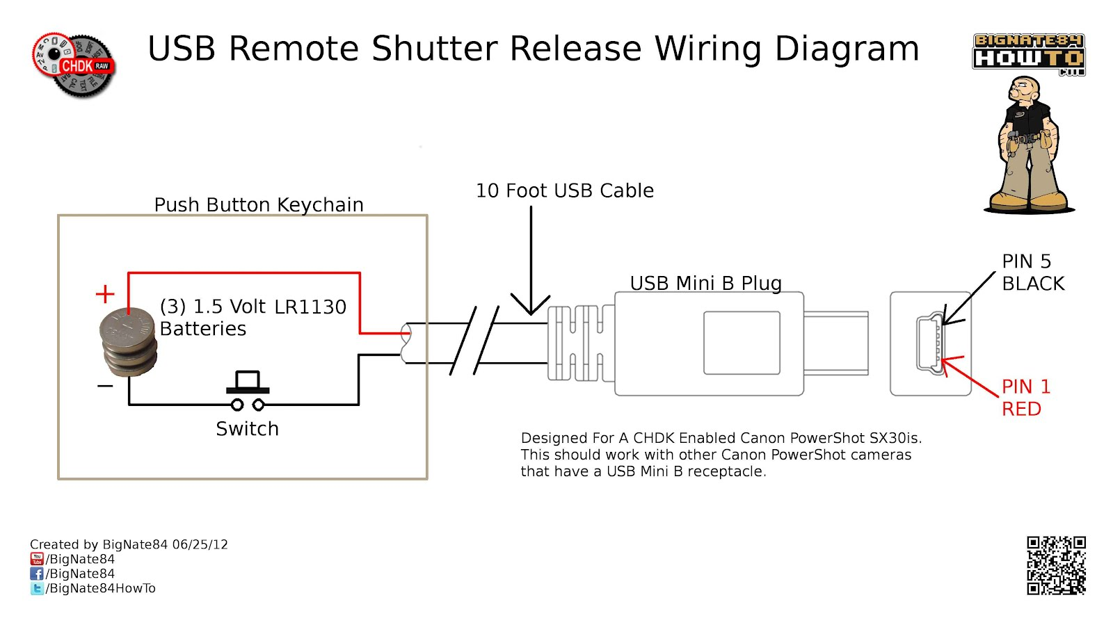 Diy Micro Usb To Hdmi Wiring Diagram from images1.wikia.nocookie.net