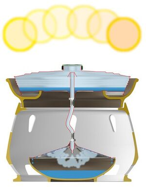 Eliodomestico Solar Still schematic