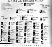 Michael Corleone Family