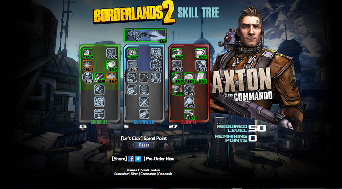 Image Result For Handed Tree Build