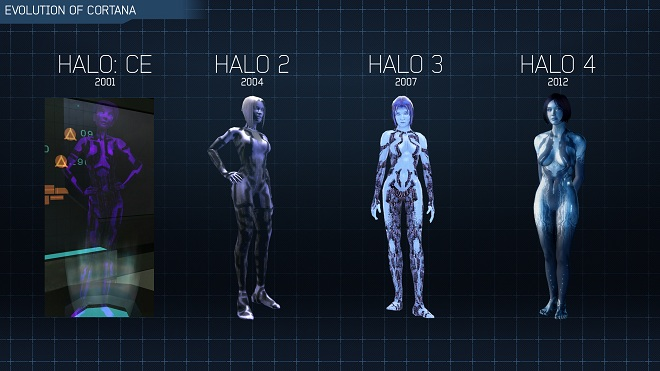 Evolution_of_cortana-2.jpg