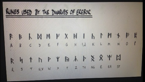 How to write in dwarvish lotr