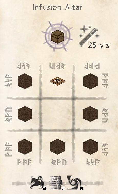 Как сделать permutatio в thaumcraft 4