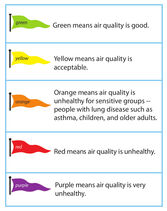 School Flag Colors and Meanings