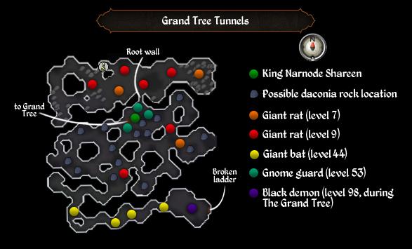 Map grand tree tunnels the runescape wiki for Portent runescape