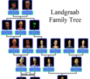 Landgraab family