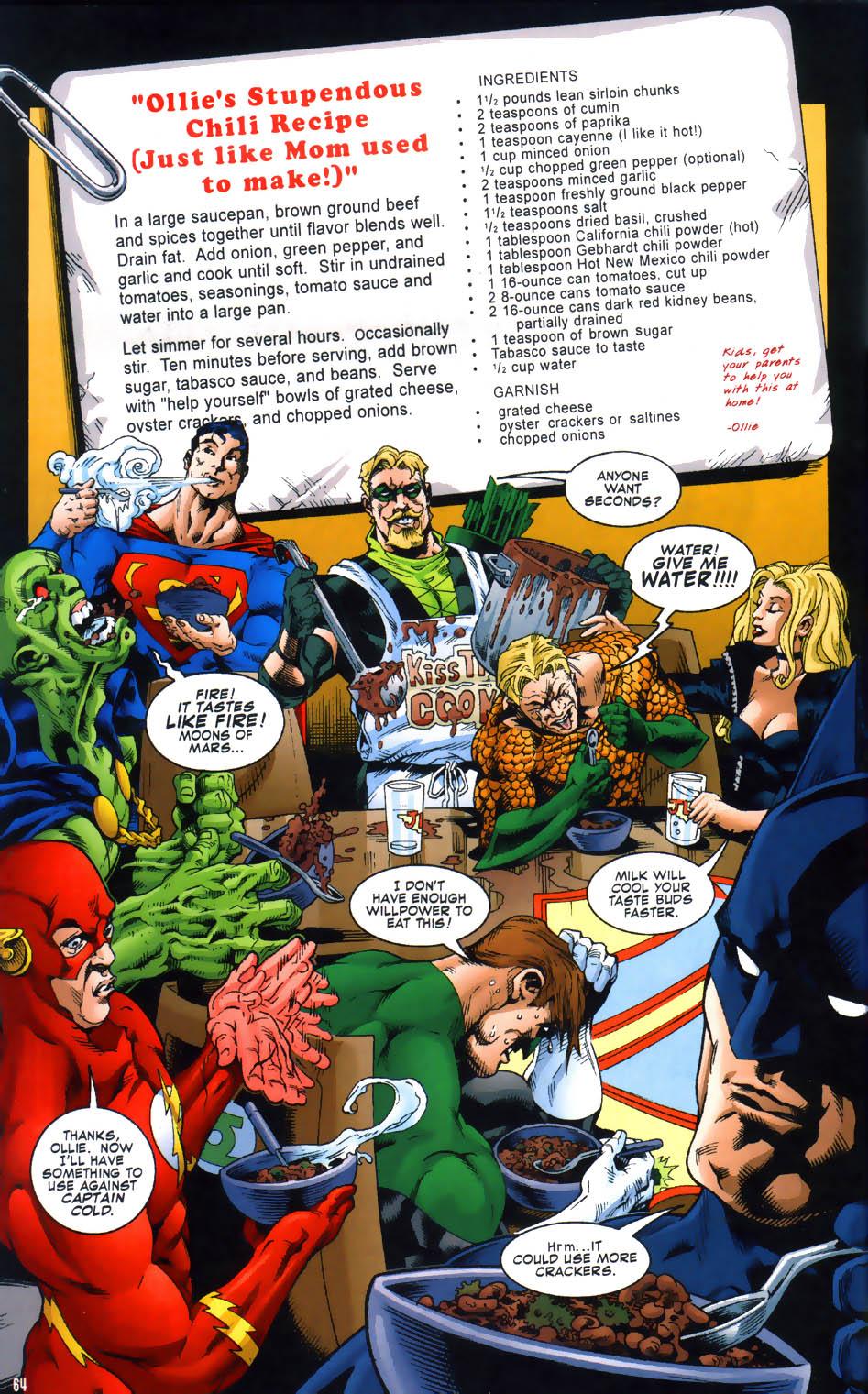 Worksh3d: Green Arrow's Chili