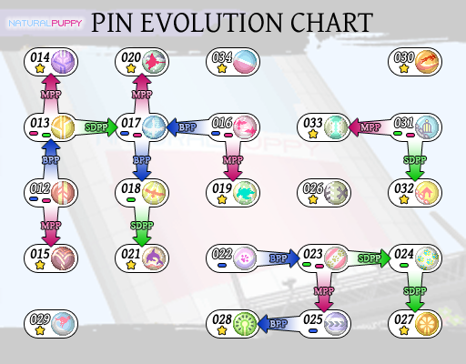 The World Ends With You [DS] Natural_Puppy.graph