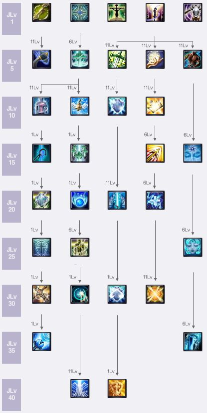 Priest_Skill_Tree.png