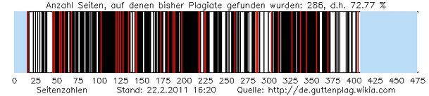 609px-Plagiat_graphic.jpg